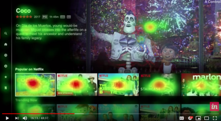 Fig 3: Research by Netflix that uses eye-tracking technology shows where viewers focus their attention within an interface. Source: Medium